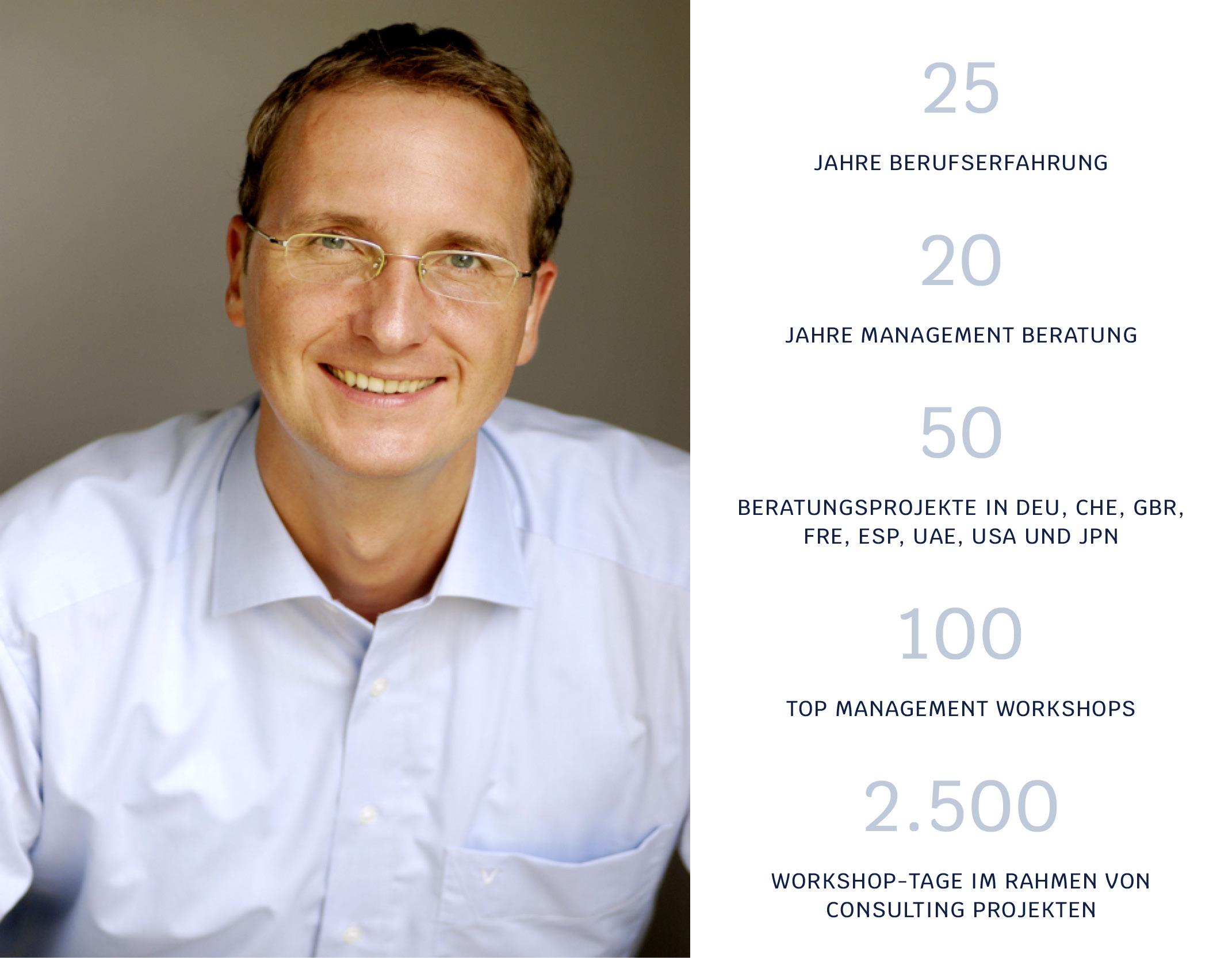 Herr Dr. Kehlenbeck, Inhaber von Sharpening Edge, ein Unternehmen für Umsetzungsorientierte Management Beratung