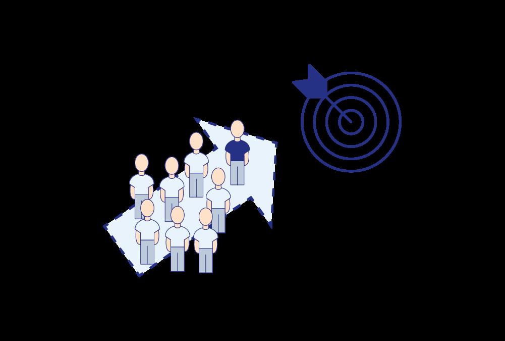 Projekt- & Programmmanagement