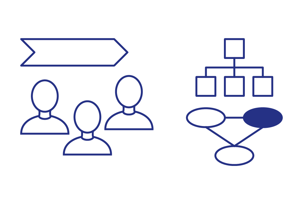 Prozess- & Organisationsoptimierung