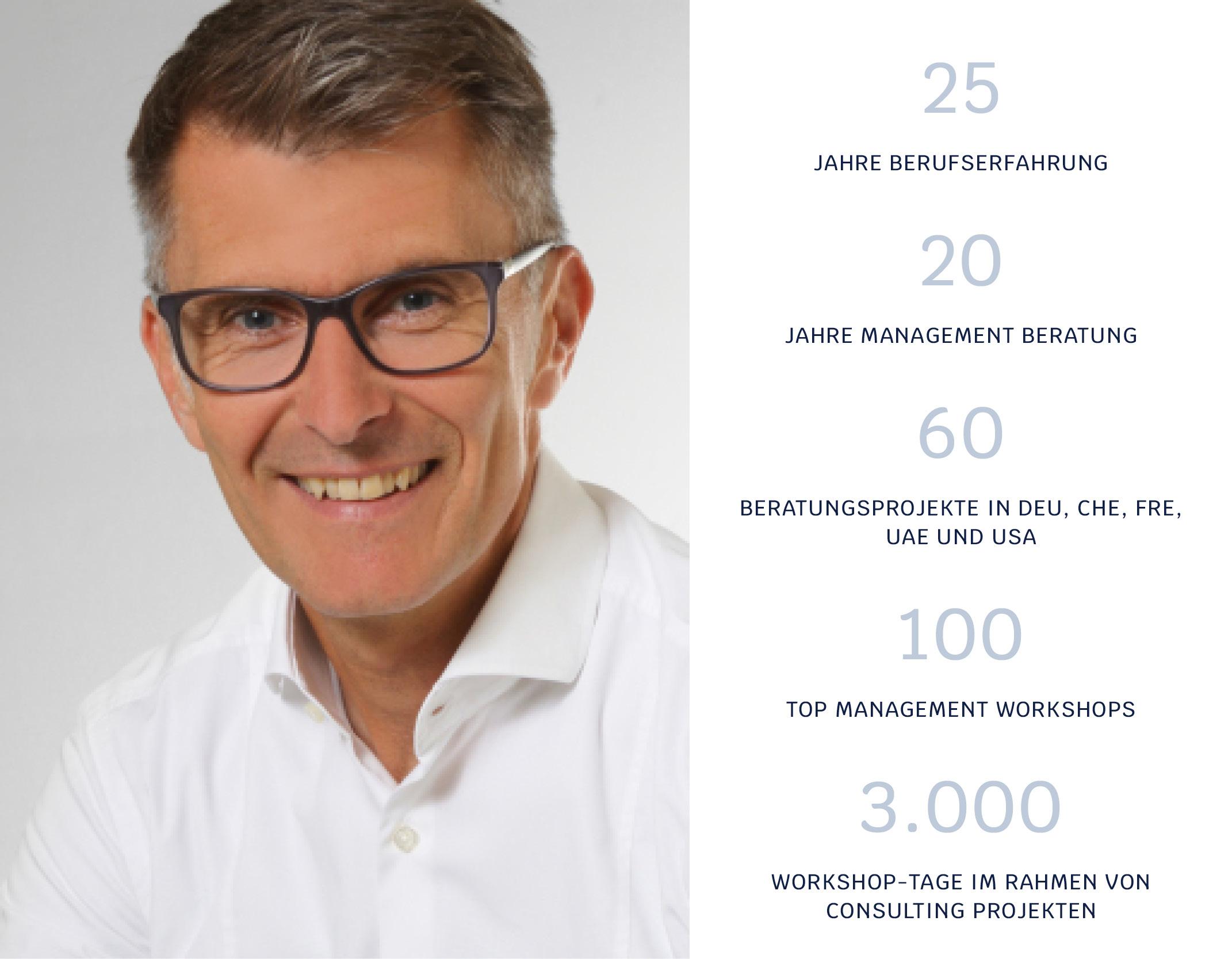 Herr Hornberger, Inhaber von Sharpening Edge, ein Unternehmen für Umsetzungsorientierte Management Beratung